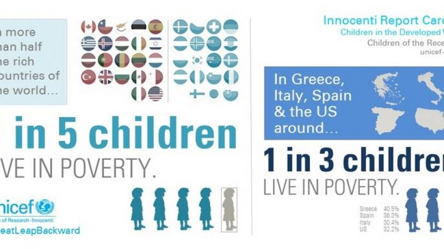 UNICEF OoR-Innocenti 2014 - Innocenti Report Card 12: still infographic (3)