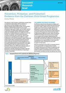 Prevention, Protection, and Production: Evidence from the Zambian Child Grant Programme